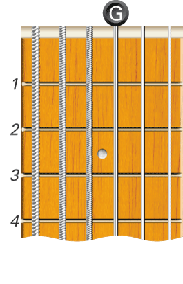 how to play f2 no 3 on guitar