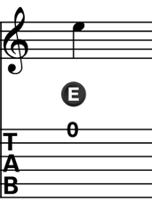 how to play e note on guitar