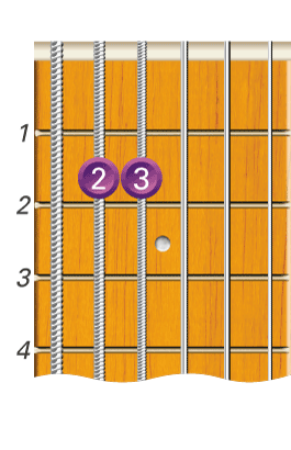 how to play us forces on guitar