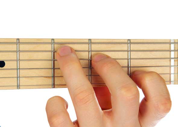 C Major Guitar Chord Learn To Play Music Blog