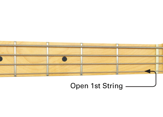 bass guitar notes on the 1st string g string learn to play music blog. Black Bedroom Furniture Sets. Home Design Ideas