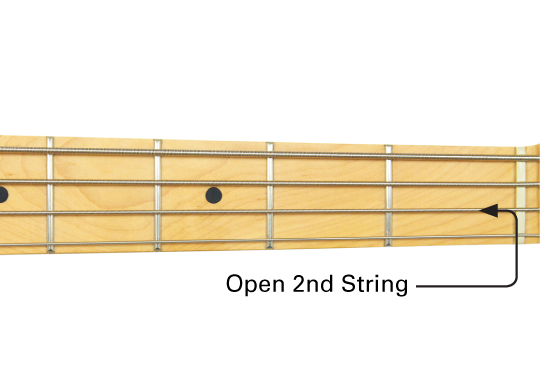 bass guitar notes on the 2nd string d string learn to play music blog. Black Bedroom Furniture Sets. Home Design Ideas