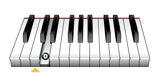 The Piano Notes Middle C, D and E - Learn To Play Music Blog